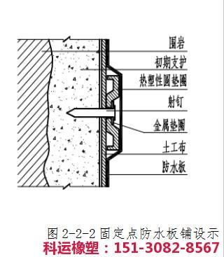 防水板热熔垫片安装示意图