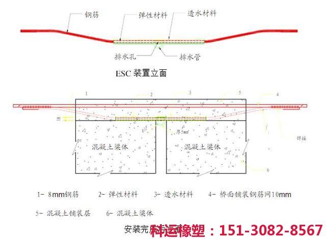 ECS型桥面伸缩缝连续装置埋入式透水式ECS伸缩缝装置新品推介3