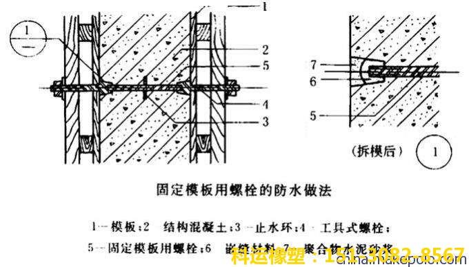 穿墙对拉止水防水丝杠螺杆(三段式)- 科运橡塑专业穿墙对拉止水螺杆厂家2