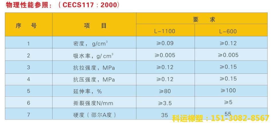 聚乙烯泡沫填缝板-国标优质混凝土接缝止水新材料(闭孔泡沫板)2