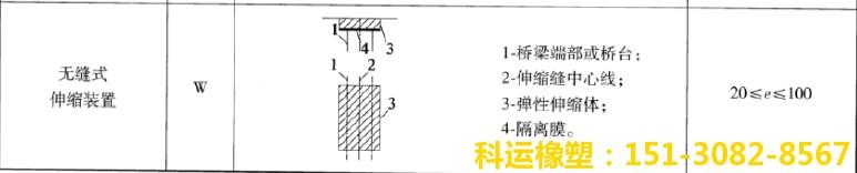 JT/T327-2016与JT/T327-2004桥梁伸缩缝新老标准性能对比3
