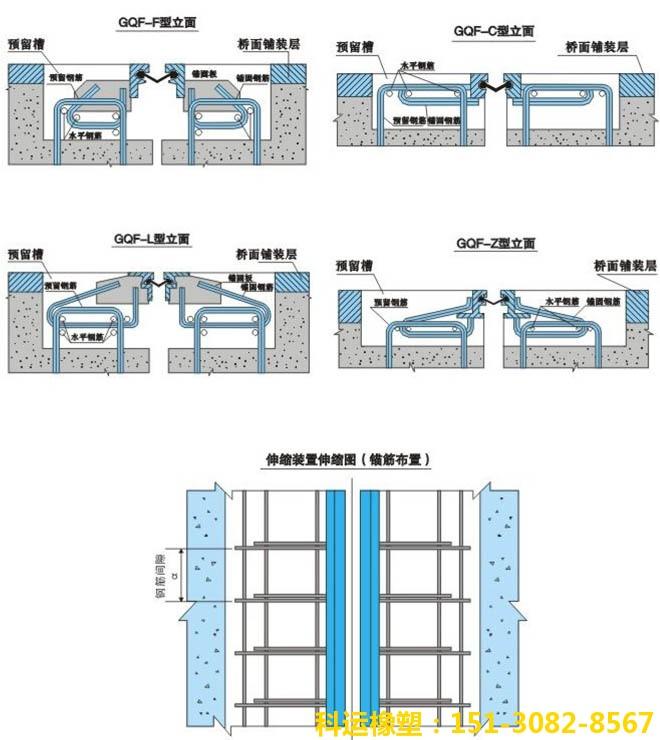桥梁伸缩缝装置立面图和平面铺装图