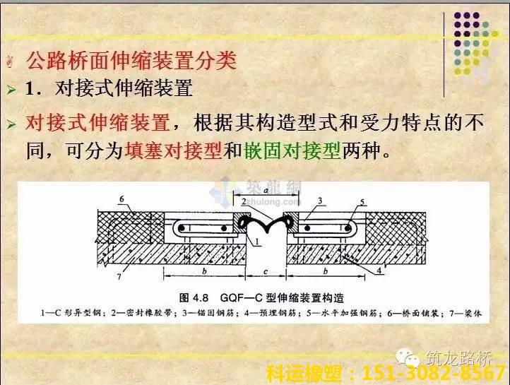 桥梁伸缩缝主要分类和安装方法大全2