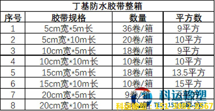 丁基橡胶防水胶带规格型号和装箱数量表统计